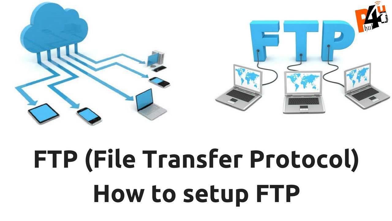 How Transfer website backup with FTP